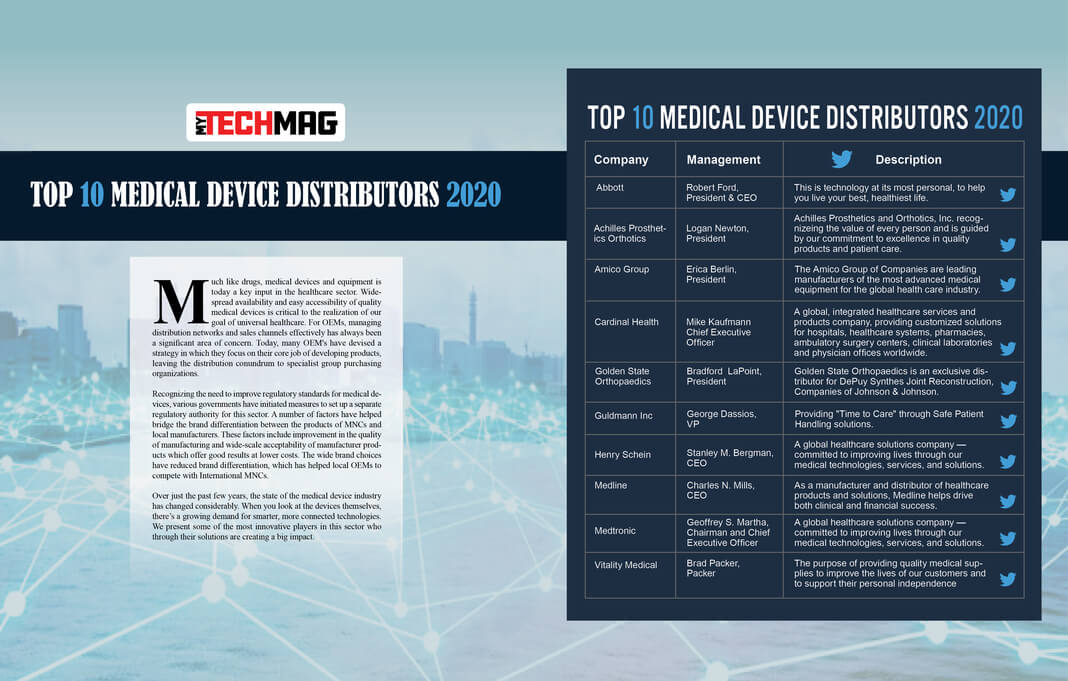 Top 10 Medical Device Distributors Solution Providers 2020